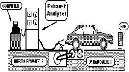 Emissions Testing Nashville Tn >> Alva S Automotive Automotive Service And Maintenance In Nashville Tn